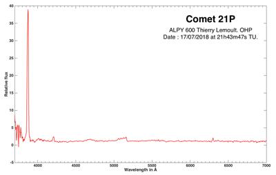 Comet 21PWeb