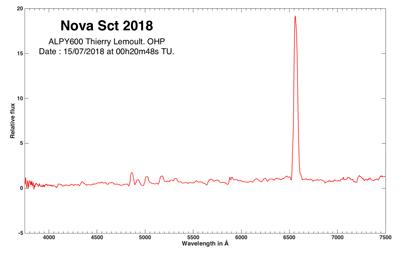 Nova Sct 2018Web
