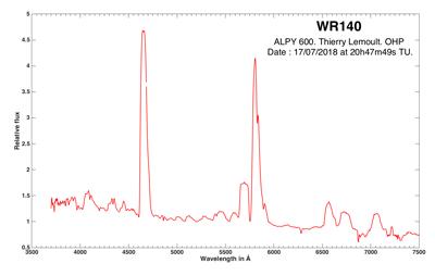 WR140Web