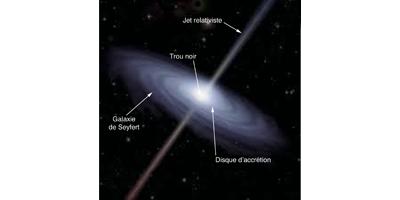 Mesurer le redshift d'une galaxie